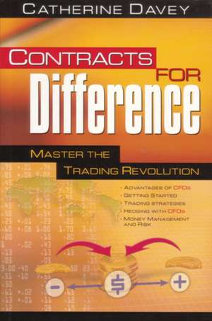 Contracts for Difference imagine