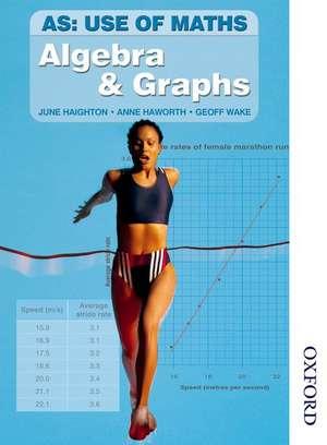 AS Use of Maths - Algebra & Graphs (incorporating applying Maths)