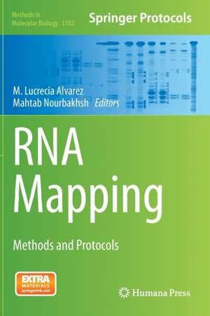 RNA Mapping imagine