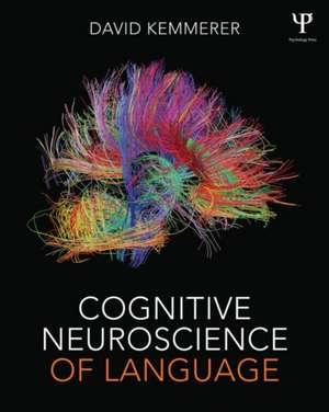 Cognitive Neuroscience of Language imagine