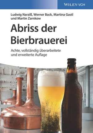 Abriss der Bierbrauerei de Ludwig Narziss