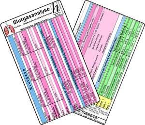 Blutgasanalyse fuer Frueh- / Neugeborene, Saeuglinge & Kinder - Medizinische Taschen-Karte
