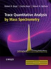 Trace Quantitative Analysis by Mass Spectrometry