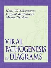 Viral Pathogenesis in Diagrams
