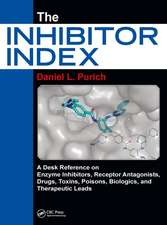 The Inhibitor Index