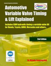 Automotive Variable Valve Timing & Lift Explained
