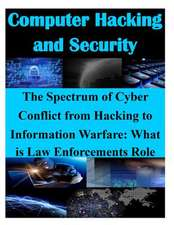The Spectrum of Cyber Conflict from Hacking to Information Warfare