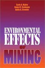 Environmental Effects of Mining