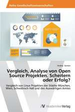 Vergleich, Analyse von Open Source Projekten. Scheitern oder Erfolg?