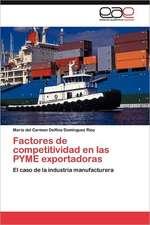 Factores de Competitividad En Las Pyme Exportadoras:  Reacciones y Reflexiones