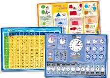 mindmemo Lernposter 3er Set Grundschule - Die Uhrzeit + Formen&Körper + 1x1 Mathe - Grundschul Poster - Zusammenfassung